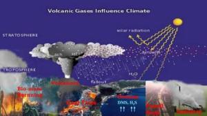 emisi-gas-so2