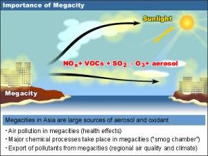 oksidan-fotokimia